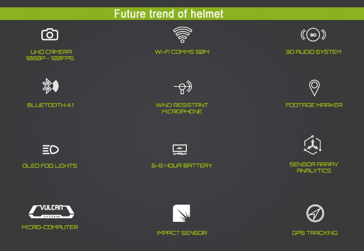 intelligent-helmet-developmnt