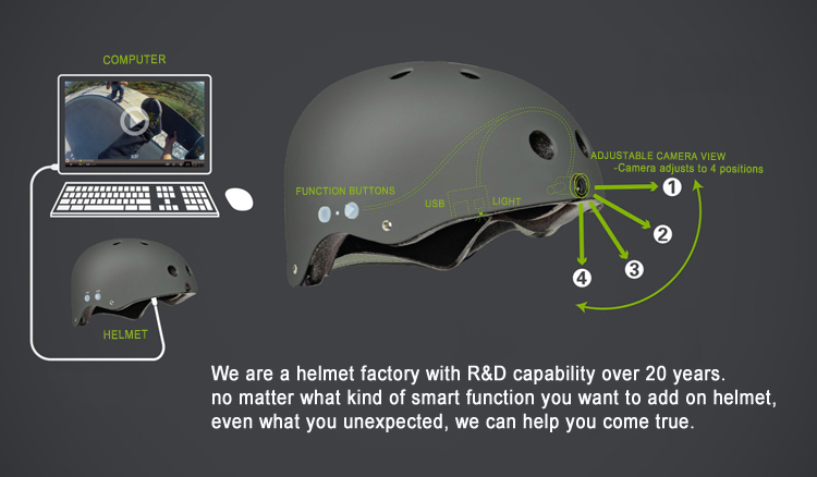 intelligent-helmet-developmnt2